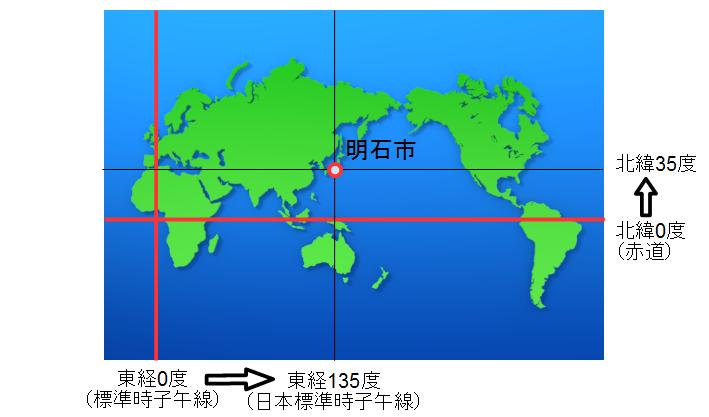 地球33番地
