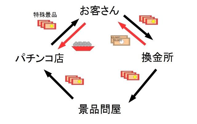 日本で唯一】三重県で毎年行われる「オールナイトパチンコ」に密着した!